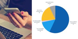 Mehrheit in der Schweiz ist für Förderung von Online-Medien